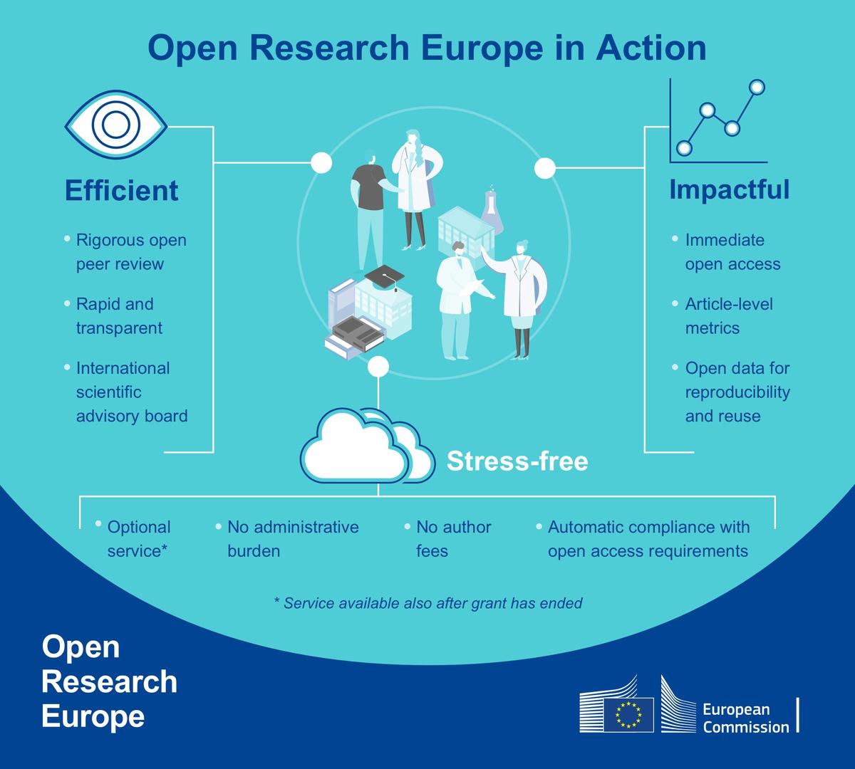 Open Research Europe (@OpenResearch_EU) | Twitter