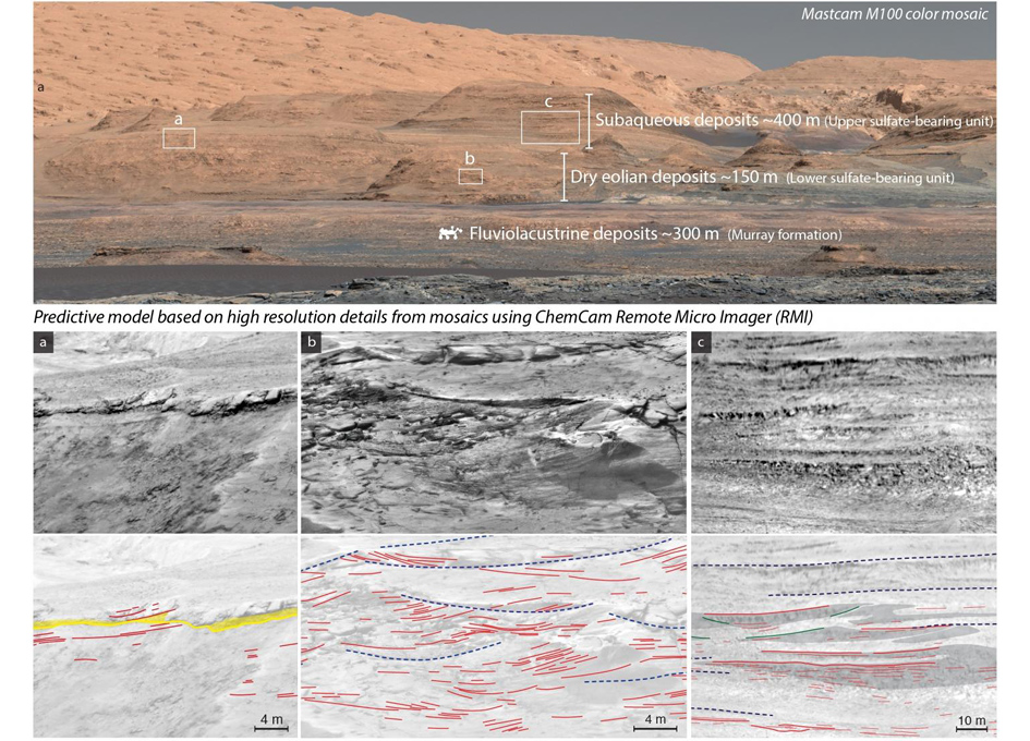 Curiosity Rover Explores Stratigraphy Of Gale Crater https://t.co/AJZ7ILefVe #astrobiology #Mars #countdowntomars https://t.co/TQ8BqY3yPR