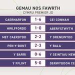 Image for the Tweet beginning: Canlyniadau | Results ⤵️ #JDCymruPremier