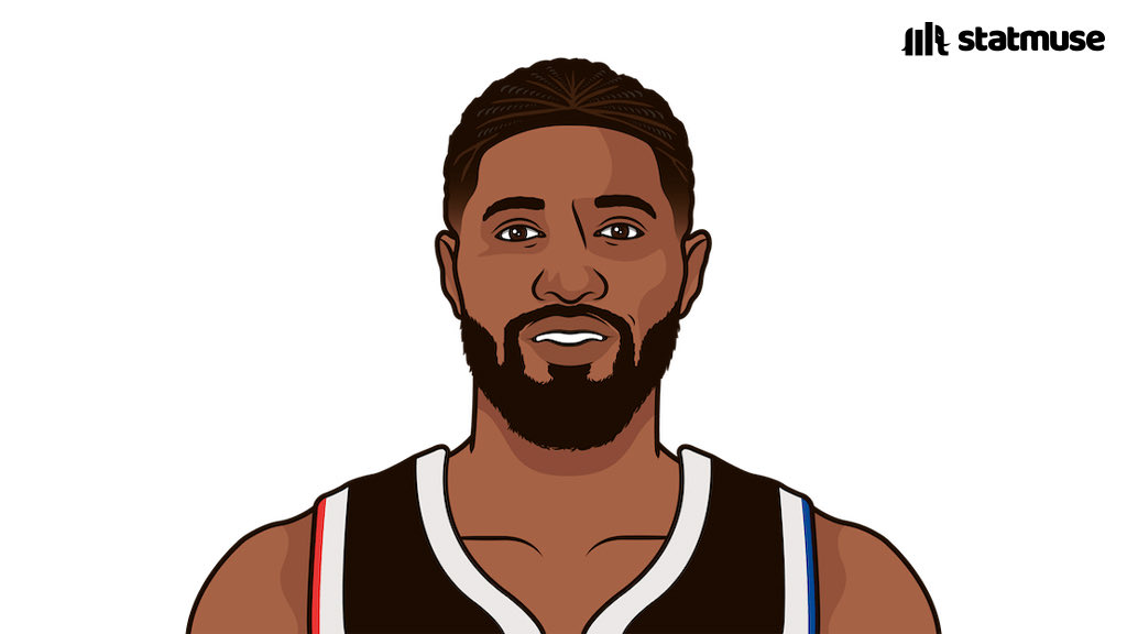 @statmuse's photo on Paul George