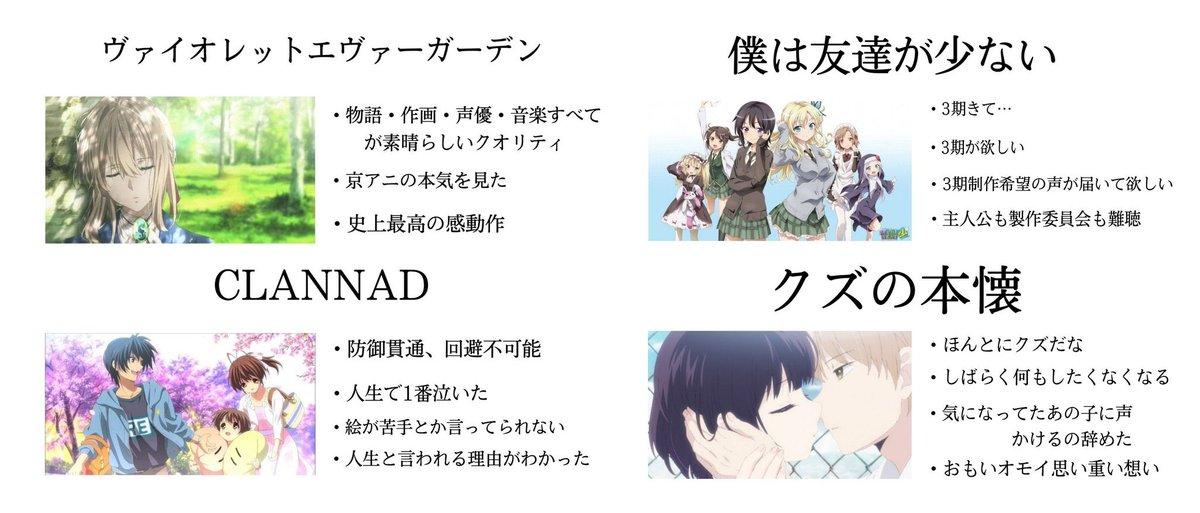 みんなのアニメの感想は?各アニメのレビューコメントまとめ!