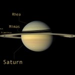 Image for the Tweet beginning: Saturn and its moons -