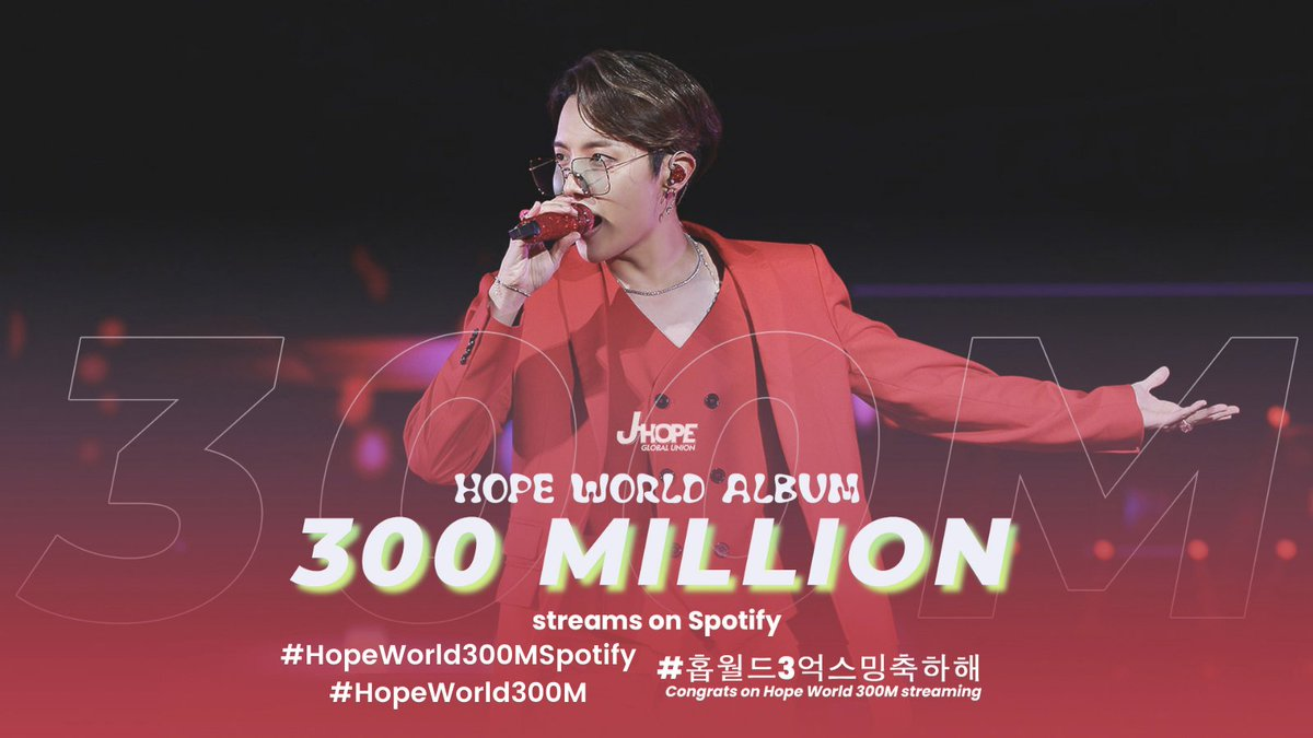 #HopeWorld300MSpotify