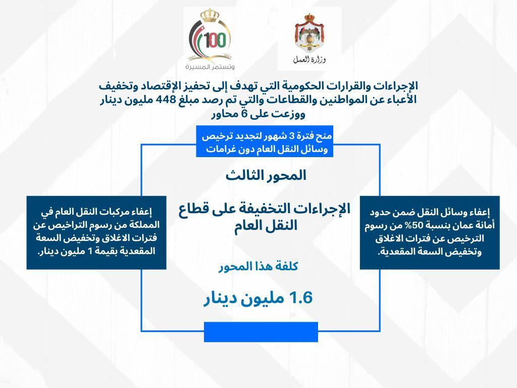 وزارة العمل سلطنة ع مان Labour Oman Twitter