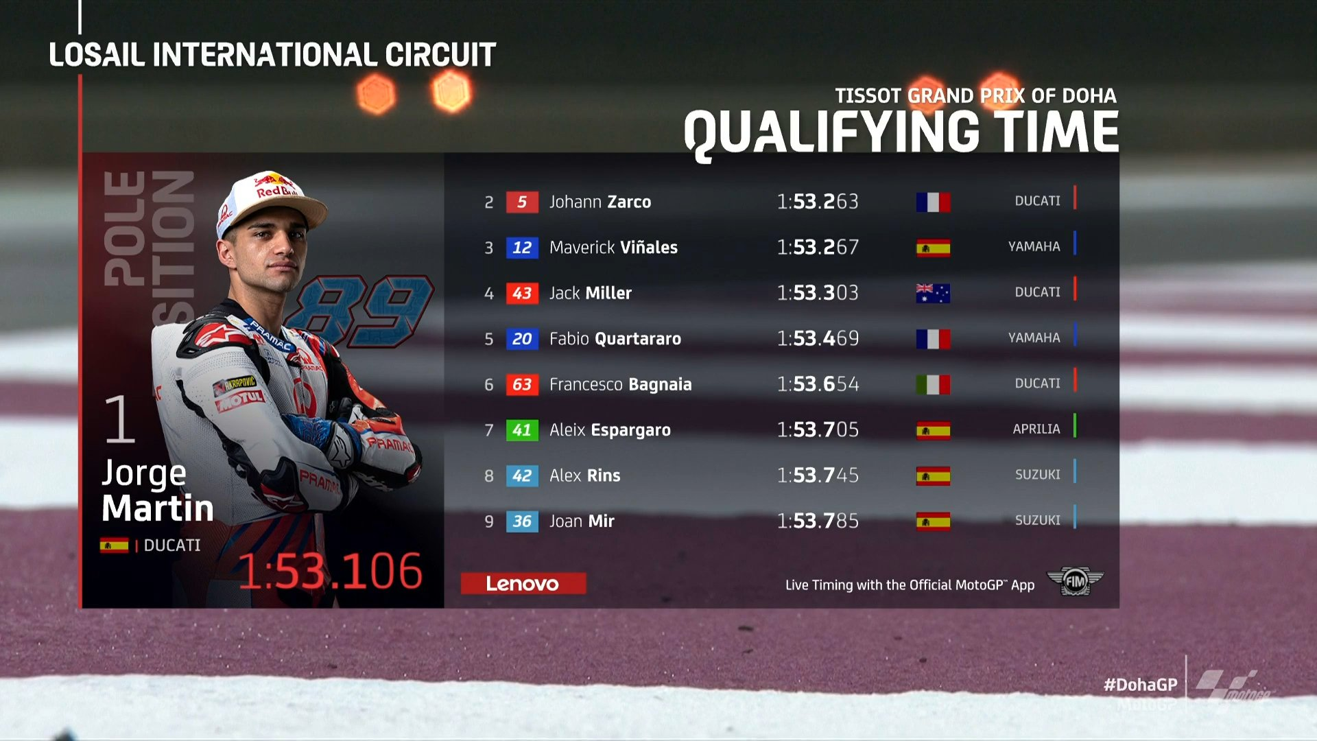 Jorge Martin pole position MotoGP Doha 2021