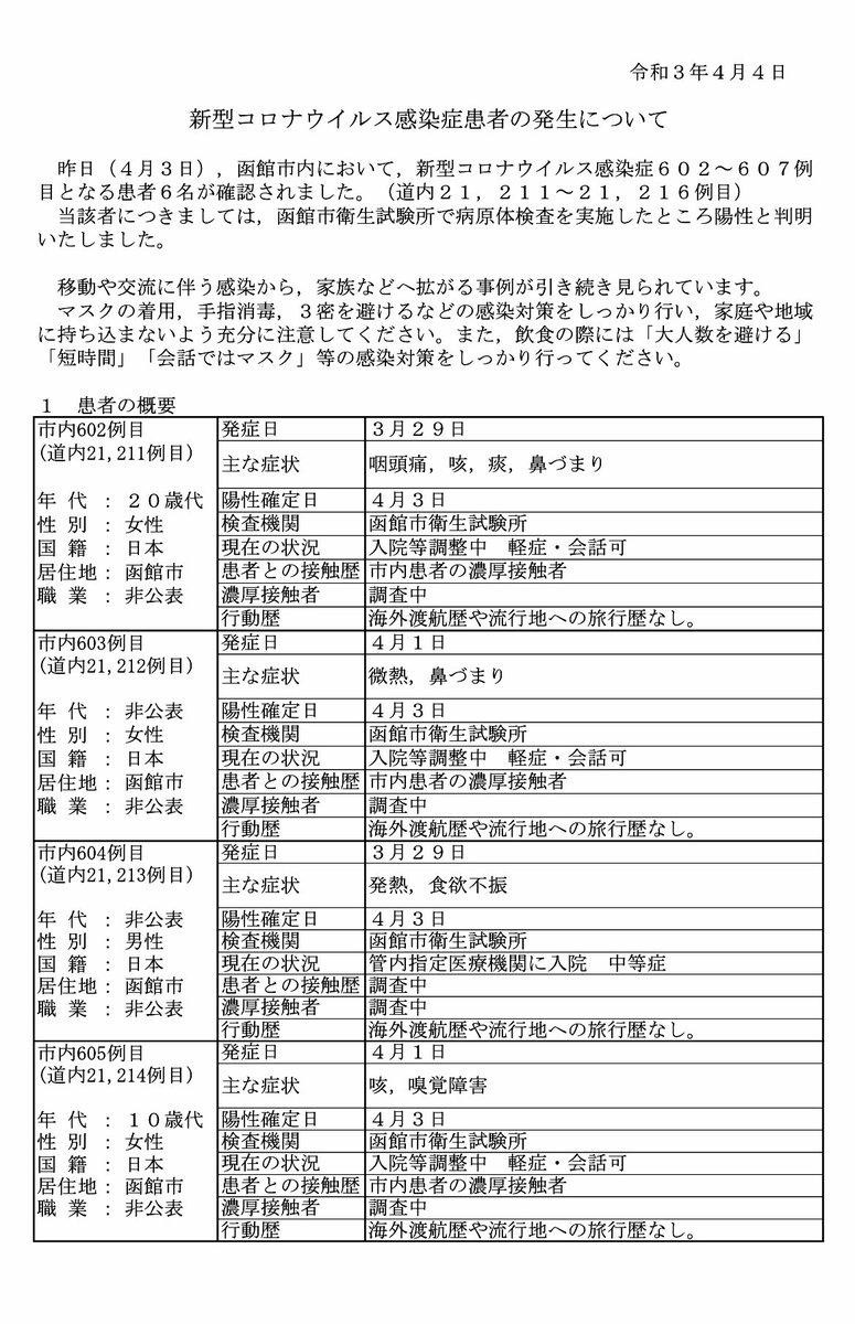 Twitter 函館 災害 防災ツイッターを開設しました