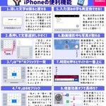 iPhoneユーザーなら知っておきたい!意外と知られていない便利機能のまとめ!