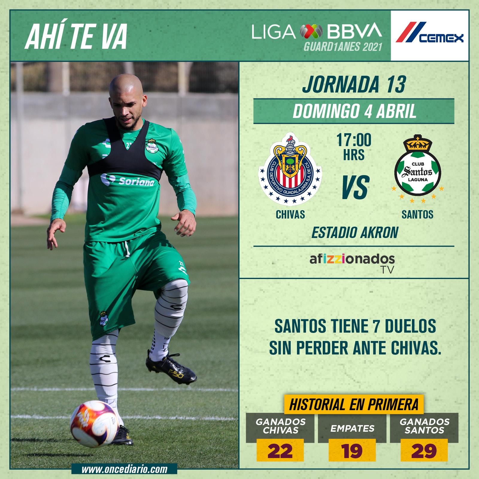 Chivas vs Santos preview for Guardianes 2021