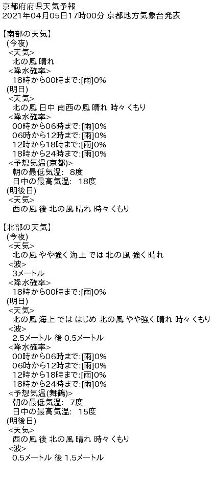 京都 南部 天気 予報
