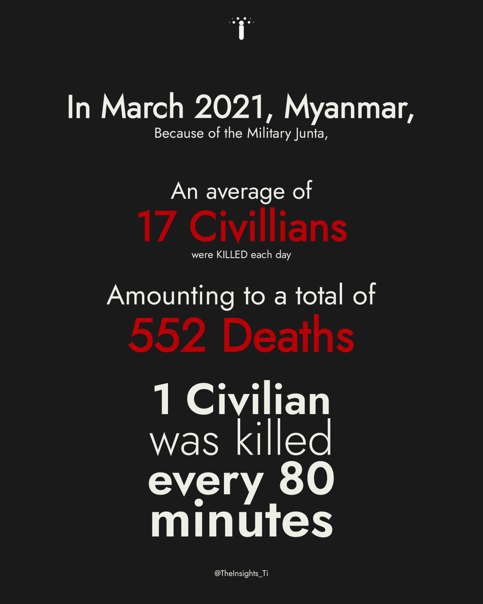 In March 2021, in Myanmar, a calculated average of 17 civilians was killed by the Military Junta each day, amounting to a total of 552 deaths. This means that 1 civilian was killed every 80 minutes.  #Data4Democracy #TheInsights #WhatsHappeningInMyanmar https://t.co/CeMIJHOiub