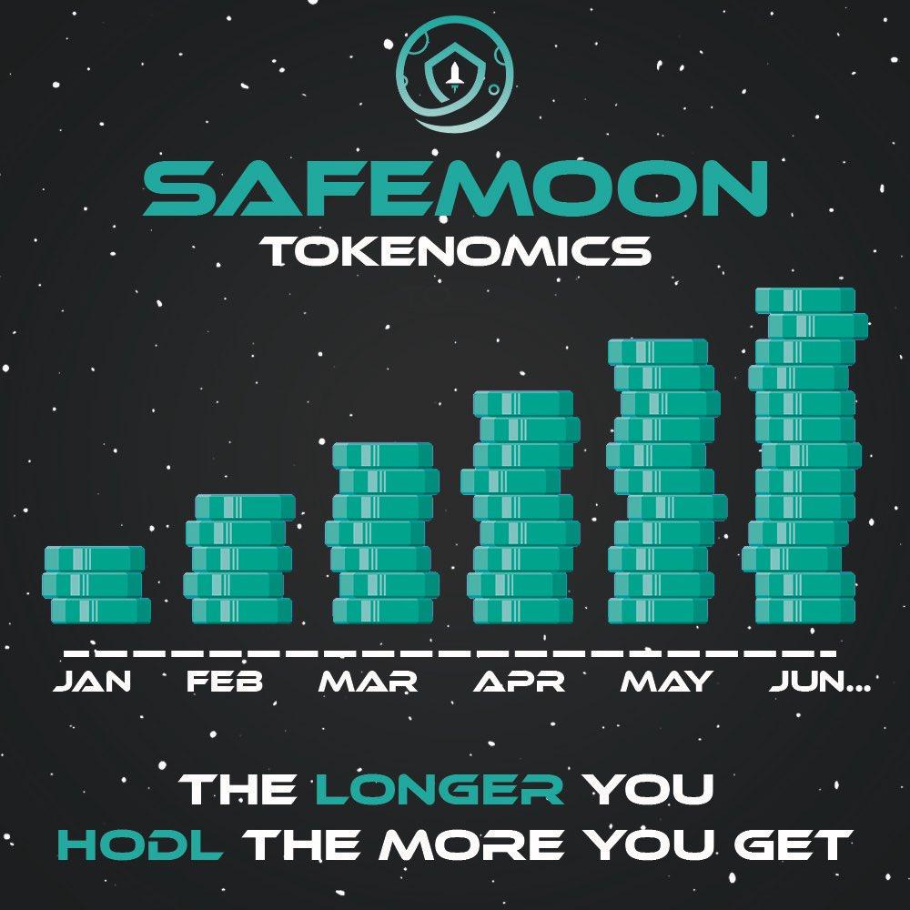 safemoon coin kaufen
