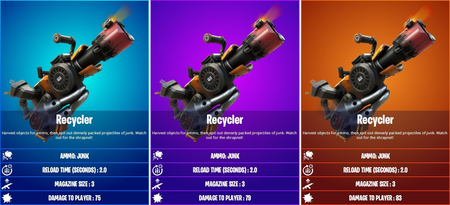 The Recycler variants in Fortnite