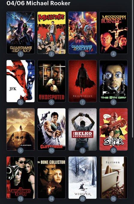 Hoy cumple años el actor Michael Rooker (66) Happy birthday ! Aquí mi Ranking: