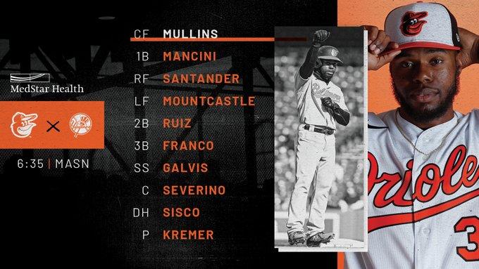 Orioles lineup: CF-Mullins, 1B-Mancini, RF-Santander, LF-Mountcastle, 2B-Ruiz, 3B-Franco, SS-Galvis, C-Severino, DH-Sisco, P-Kremer
