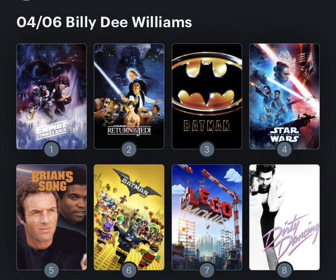 Hoy cumple años el actor Billy Dee Williams (84) Happy birthday ! Aquí mi Ranking: