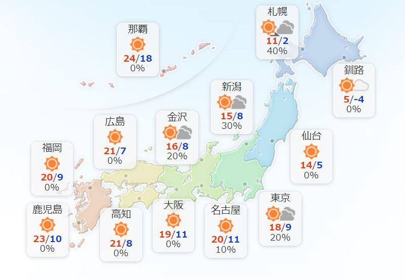 【4月7火(水)】日中は全国的に晴れるでしょう。ただ、山陰や近畿、関東甲信では一部でにわか雨がある見込みです。また、夜になると北陸や北日本では雨や雪の降る所がありそうです。 最高気温は、全国的に平年並みか高いでしょう。