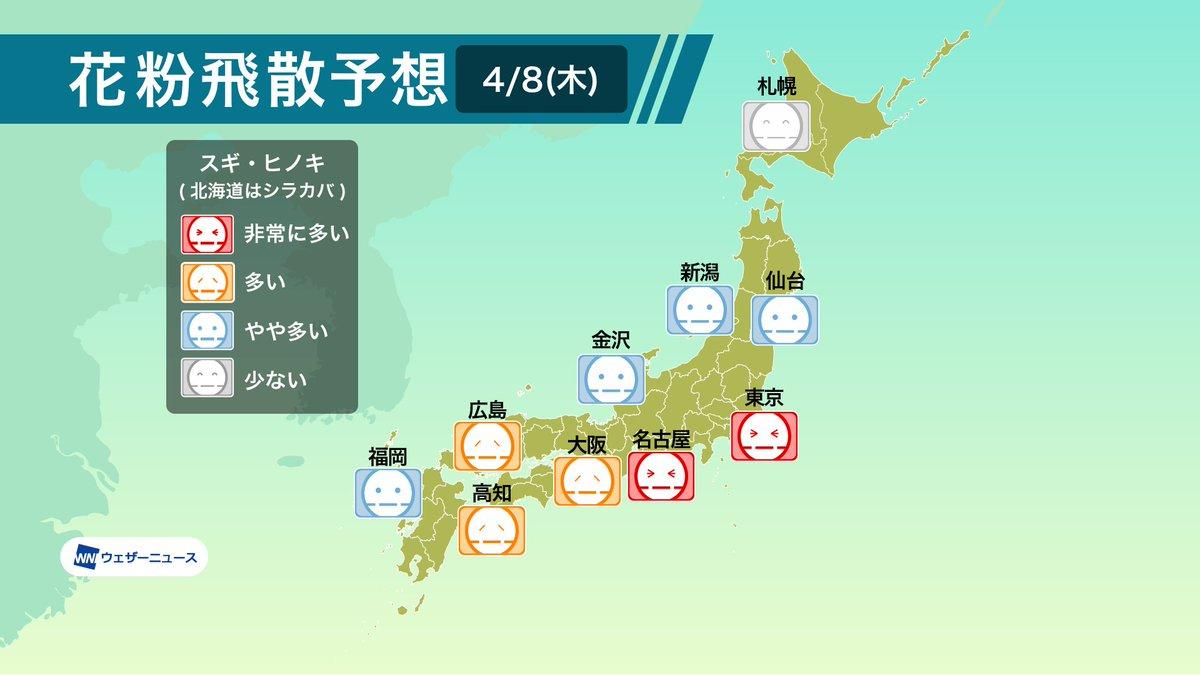 【明日8日(木)の花粉飛散予想】 関東以西の午後は急な雨が降る予想ですが、午前中は晴れるため花粉が飛びやすくなります。 そのため、東京や名古屋は「非常に多い」、近畿など西日本は「多い」予想です。花粉症の方は忘れずに対策を行ってください。 weathernews.jp/s/topics/20210…