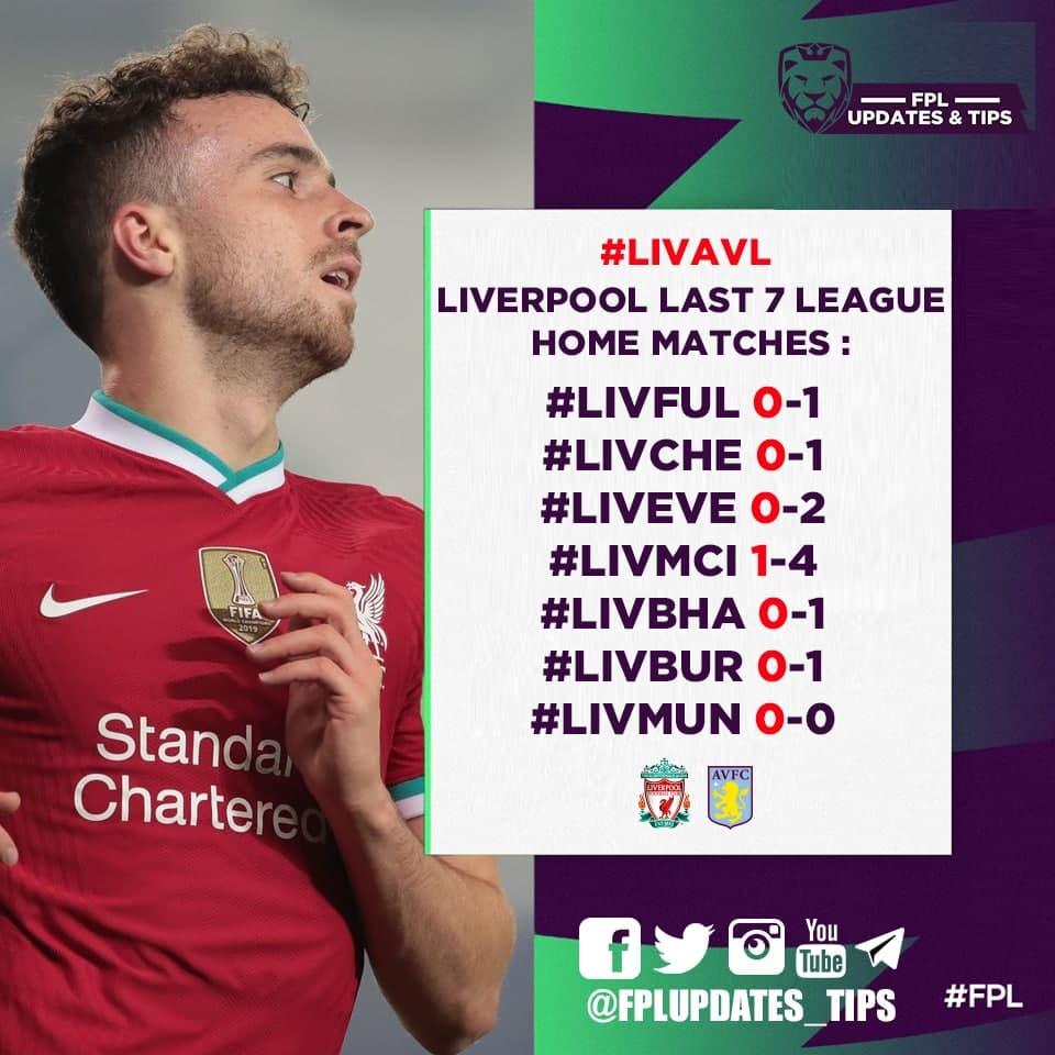 Liverpool Last 7 League Home Matches:   #LIVFUL 0-1 #LIVCHE 0-1 #LIVEVE 0-2  #LIVMCI 1-4  #LIVBHA 0-1  #LIVBUR 0-1  #LIVMUN 0-0   (1) Goal Scored!   #GW31 #LIVAVL https://t.co/YGtvgVTf01