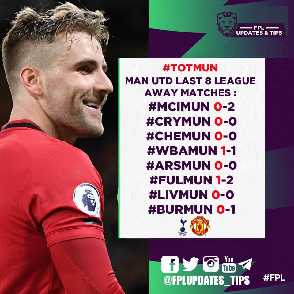 Man Utd Last 8 League Away Matches:   #MCIMUN 0-2  #CRYMUN 0-0  #CHEMUN 0-0  #WBAMUN 1-1  #ARSMUN 0-0  #FULMUN 1-2  #LIVMUN 0-0  #BURMUN 0-1   (6/8) Clean sheets   #GW31 #TOTMUN https://t.co/yn08yF043L