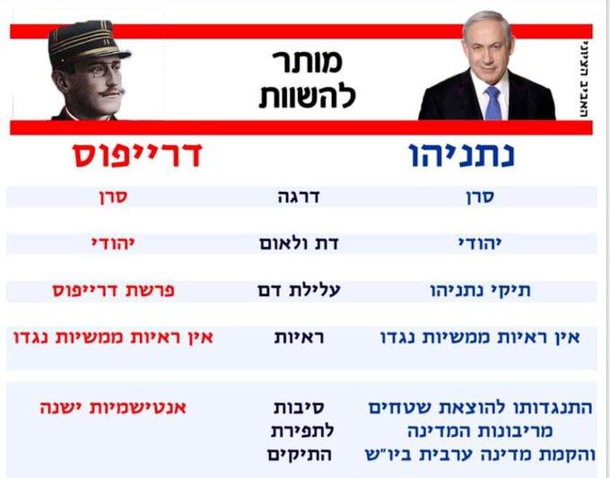 האם נתניהו בגד במדינת ישראל ופגע בבטחונה בצורה סדרתית לכאורה ? אם ביבי בוגד אז כל ראשי הממשלה לפניו היו בוגדים EyX2WtCXIAUoPg6?format=jpg&name=small