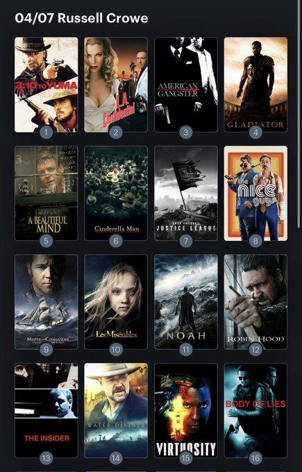 Hoy cumple años el actor Russell Crowe (57) Happy birthday ! Aquí mi Ranking:
