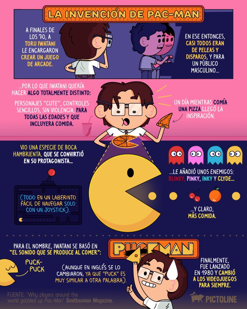 @pictoline's photo on Pac-Man 99