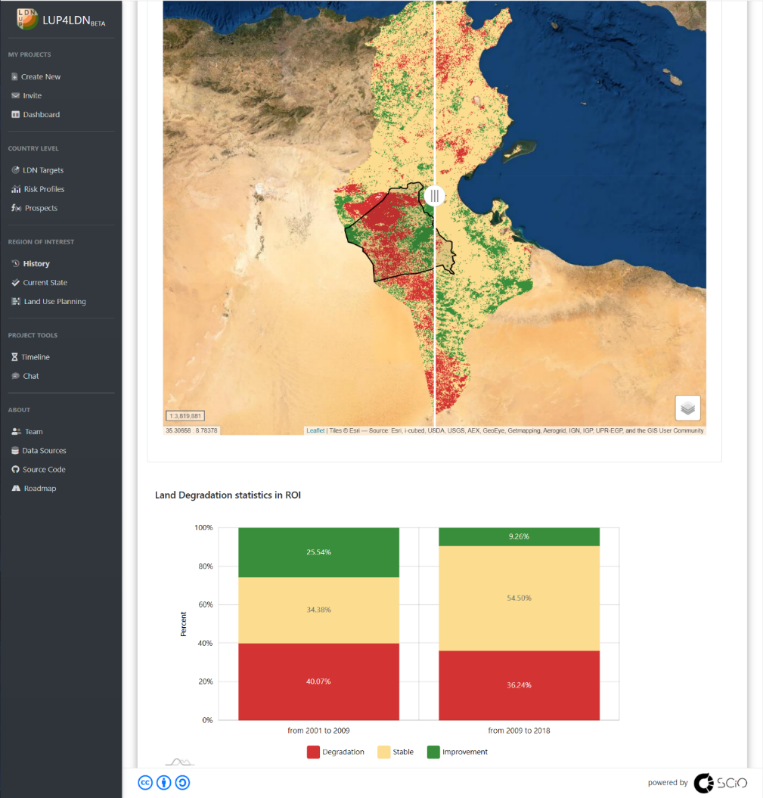 Thank you @WOCATnet for this nice blog about LUP4LDN tool #land #use #planning #landdegradation