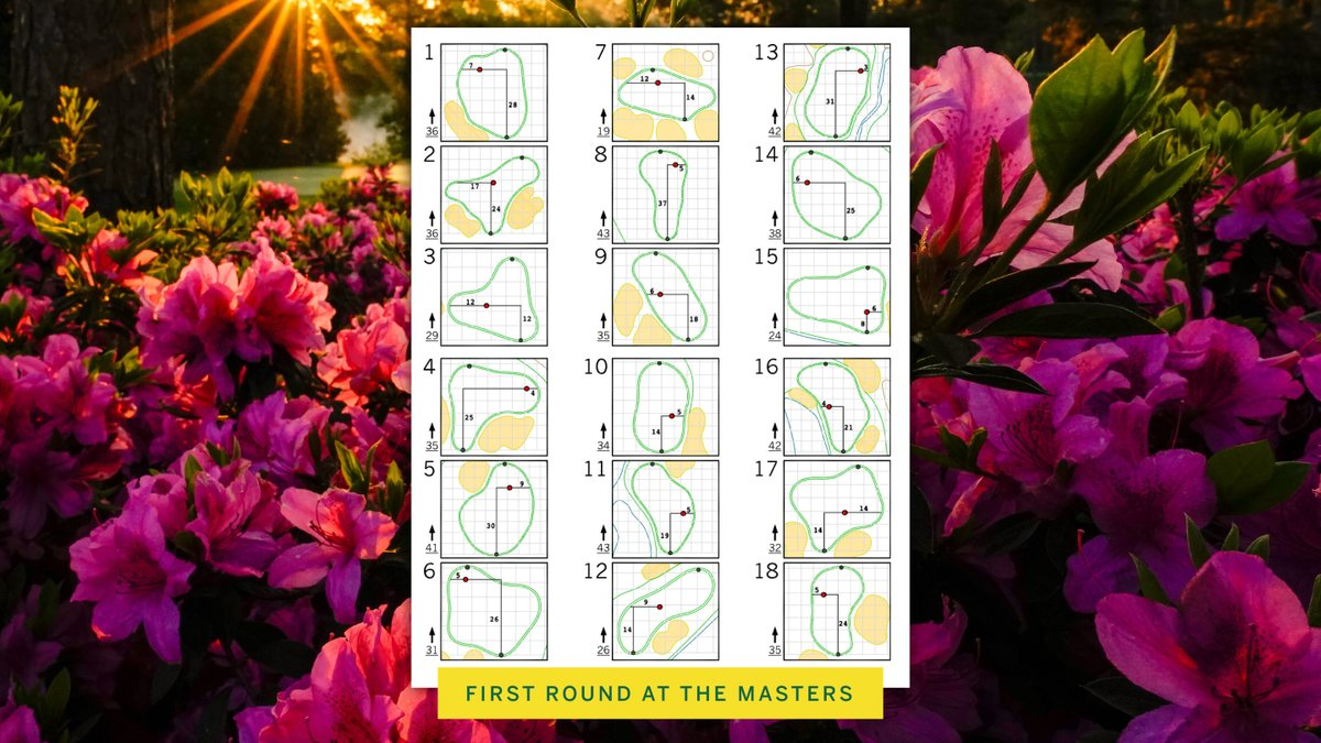 The wait is over! Who's your pick to win? Leave a reply and Enjoy #TheMasters