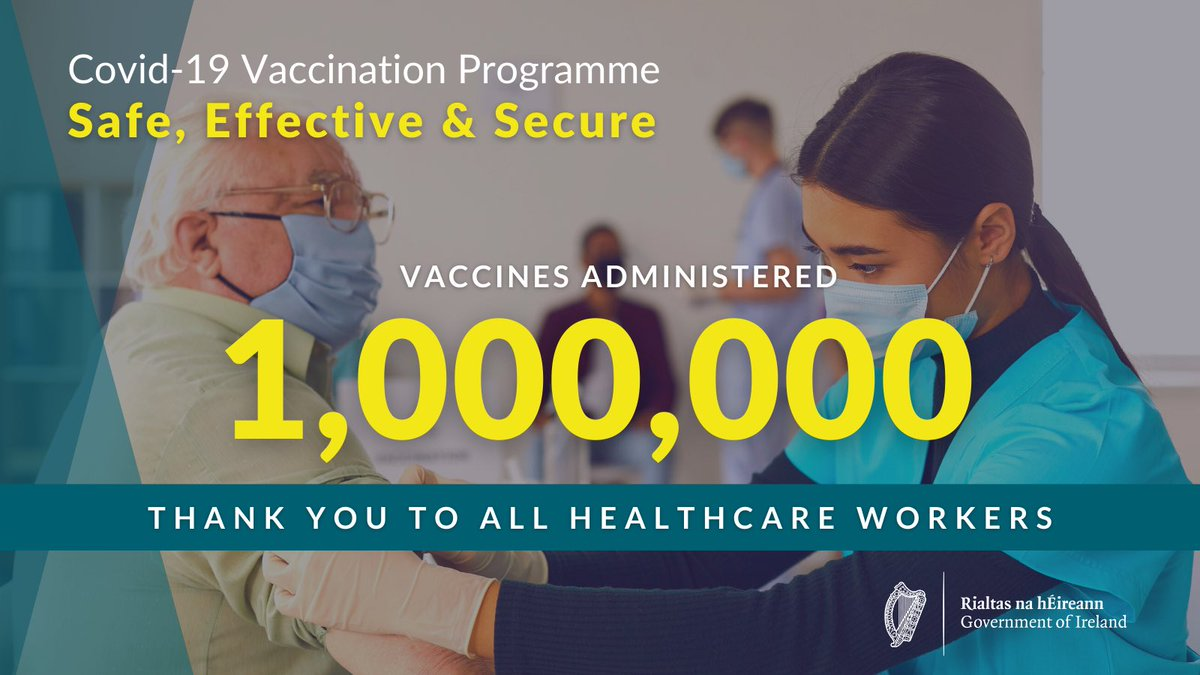Today we will pass the important milestone of onemillion #COVID19 vaccines administered in Ireland.  Over the coming weeks our vaccine rollout willramp up even further, thanks to the efforts of healthcare staff and volunteers across the country.  Brighter days are coming. https://t.co/zQLTwF89gU