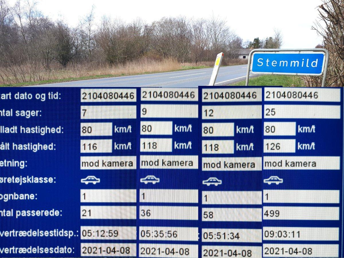 Fotovognen har været på Stemmildvej mellem Tønder og Bylderup Bov i Aabenraa komm. Dette er vores fokusstrækningn. 26 bilister blev blitzet deraf 5 klip, de 4 hurtigste kørte 116,118 og 126 km/t. Husk nu at Stemmildvej ikke er nogen motorvej. Vi vil komme igen #atkdk #politidk https://t.co/mqBxFHLDep