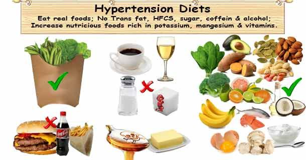 RT @healthyojas: Hypertension diet https://t.co/Lw6gBR4pOb  #Hypertension #BloodPressure #Foods #diet https://t.co/eEt2nRBvk9