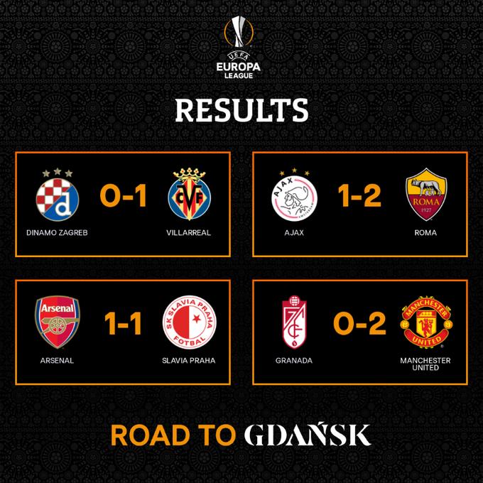 Hasil Leg 1 Perempat Final Liga Eropa