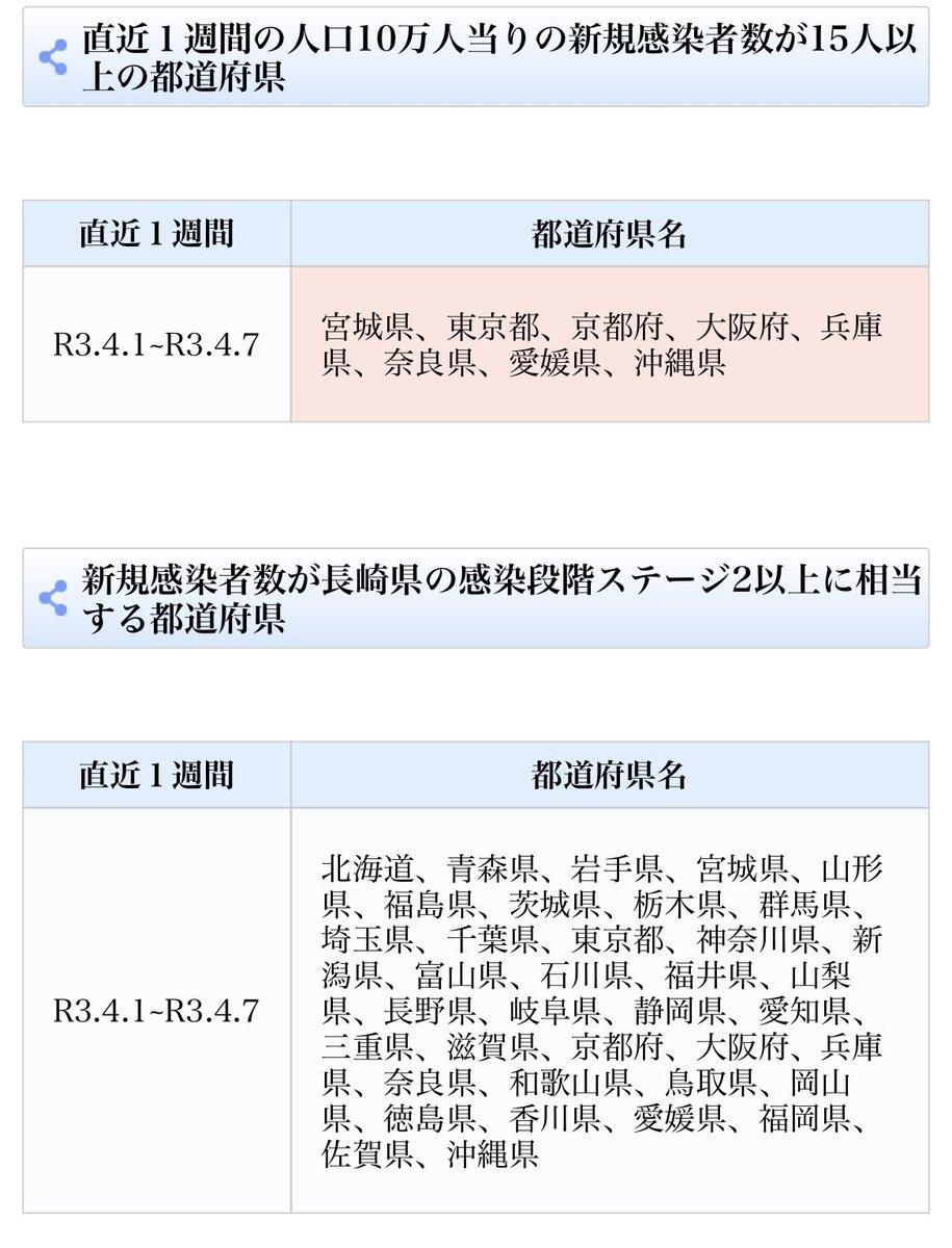 長崎 コロナ 感染 者 情報