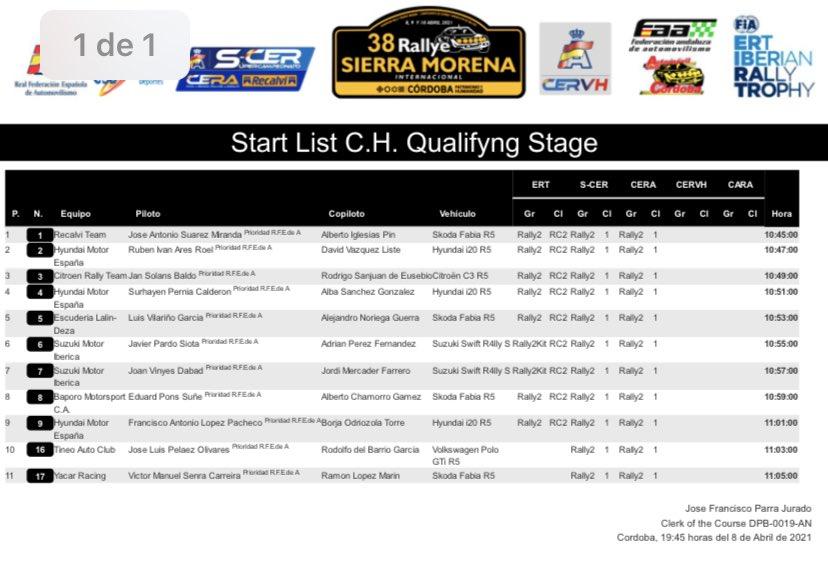 SCER + CERA + CERVH: 38º Rallye Sierra Morena - Internacional [8-10 Abril] - Página 2 EyhAIigWgAEKrCF?format=jpg&name=900x900