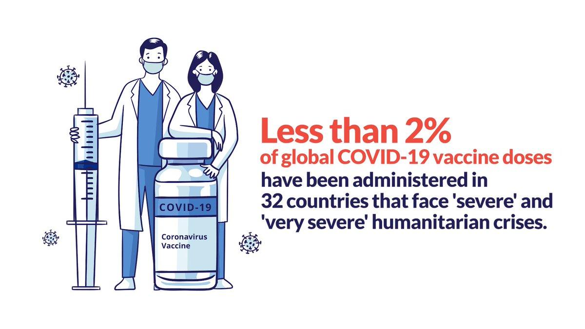 #Covid19 Impfungen auch und gerade in Konfliktgebieten, in besetzten Gebieten und in Entwicklungsländern sind humanitäre Pflicht!  @ICRC