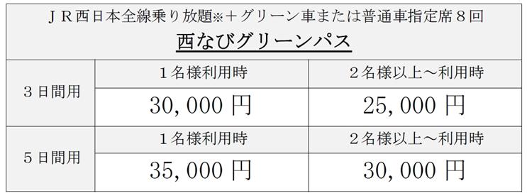JR西日本、1名からでも利用可能な乗り放題切符を発売・・・