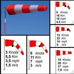 A fully extended industrial windsock flying horizontally will indicate the wind velocity of 15 knots or faster. Knowledge is safety ! #windsocks #weareGA #europeanGA #AvGeek #aviation #wind #weather #safety