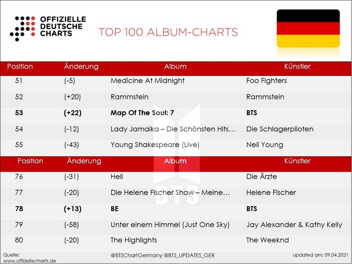 Cannapower deutsche single charts