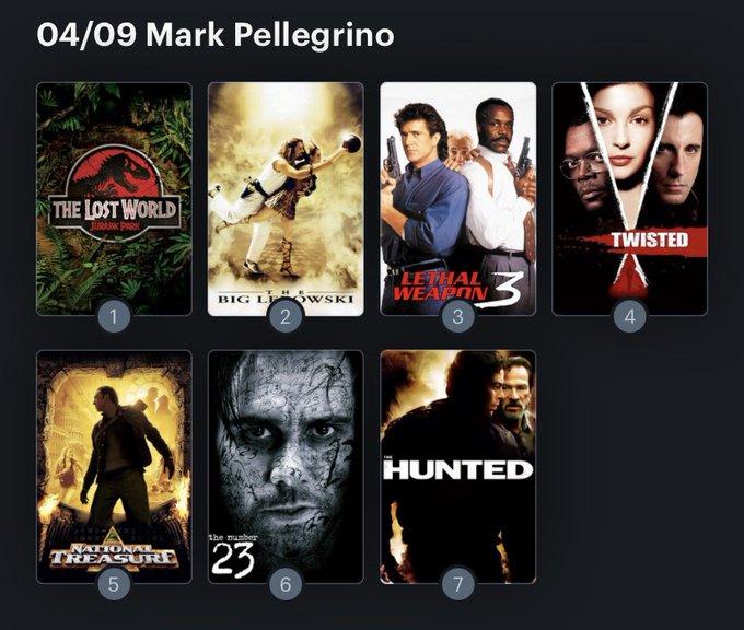 Hoy cumple años el actor Mark Pellegrino (56) Happy birthday ! Aquí mi Ranking: