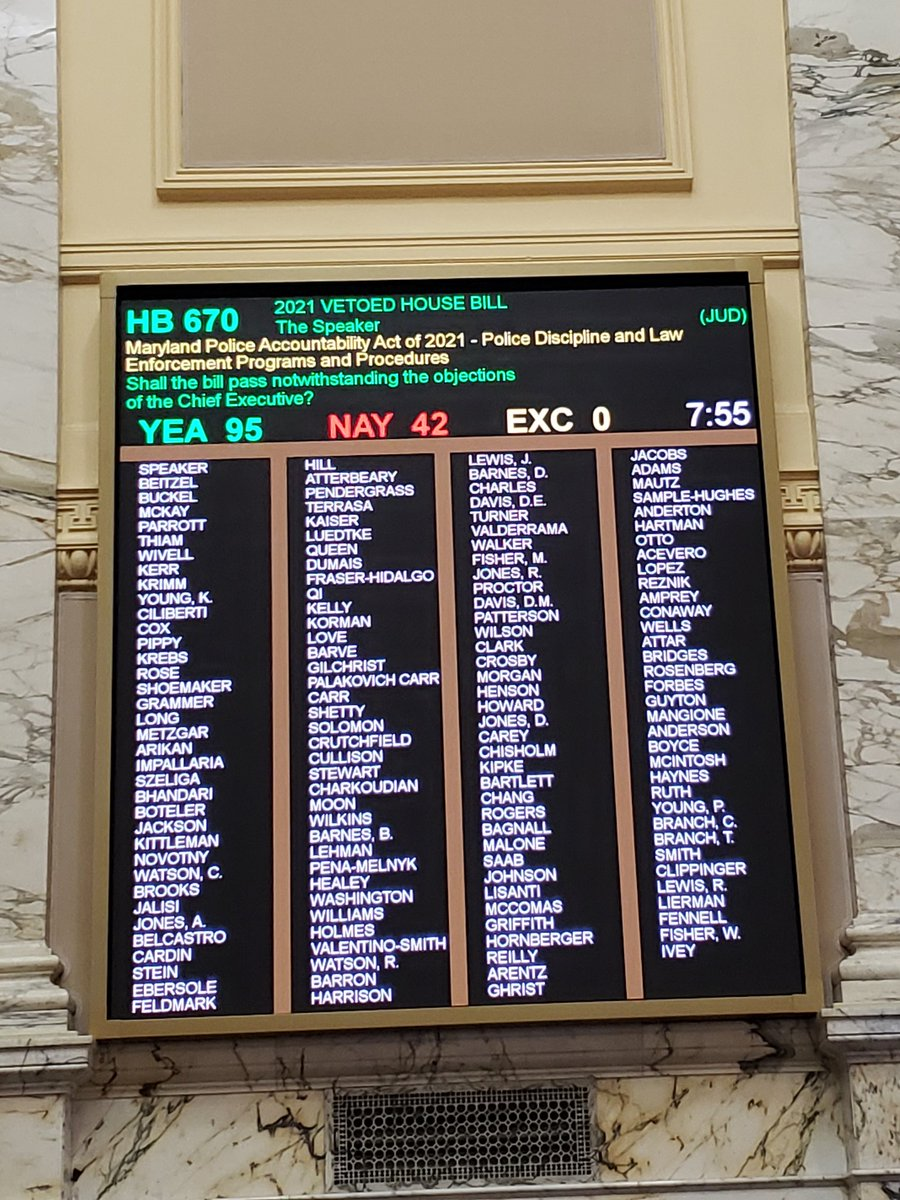 It was my duty - and pleasure - to override this unnecessary and capricious veto of our historic #PoliceReform legislation.  #Override #Working4MD