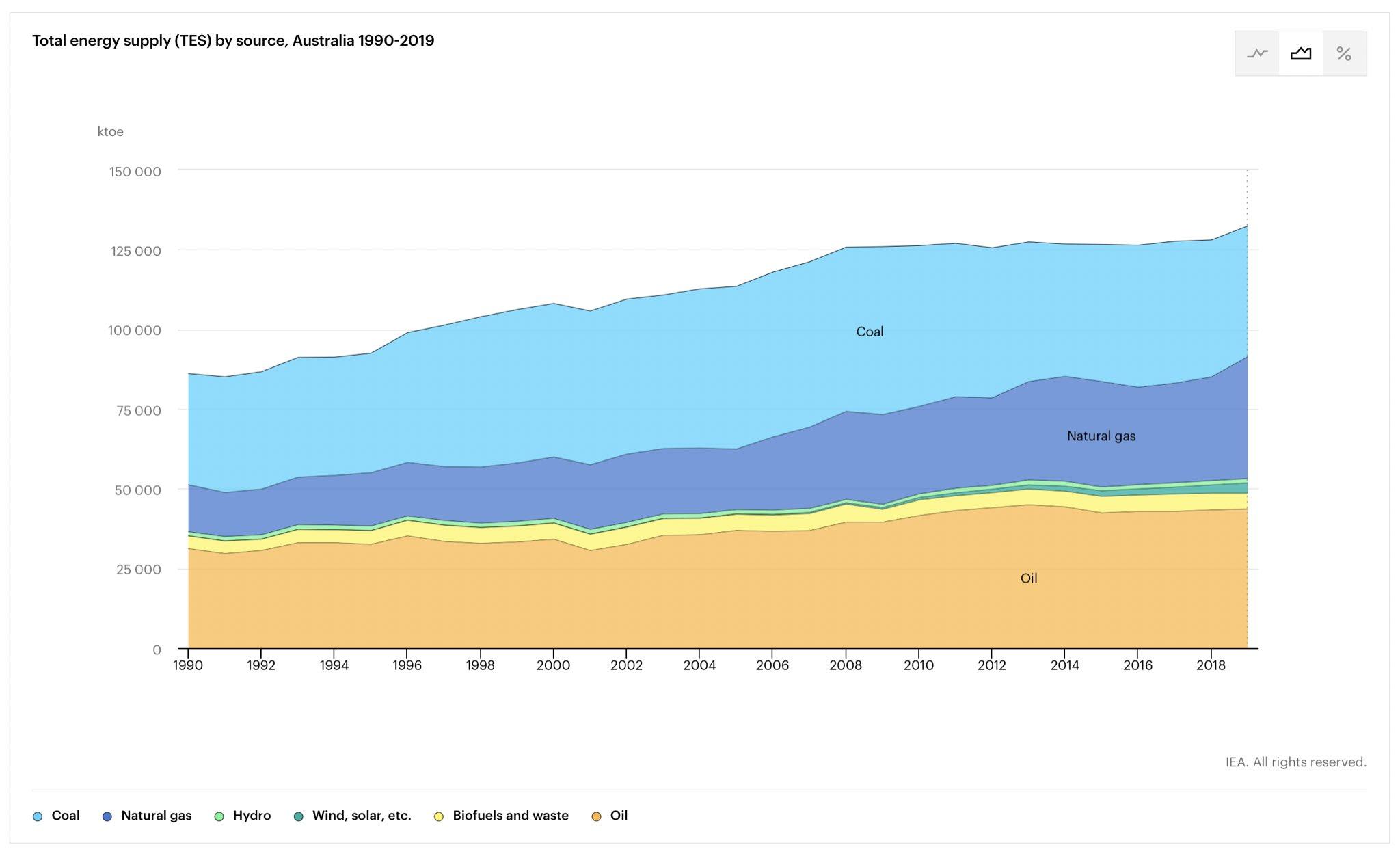 Topic de l'environnement, l'écologie et des  énergies renouvelables - Page 30 Eym7A02XAAAik8G?format=jpg&name=large