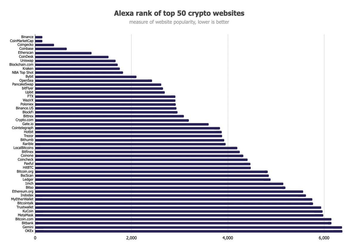 le migliori crypto su cui investire