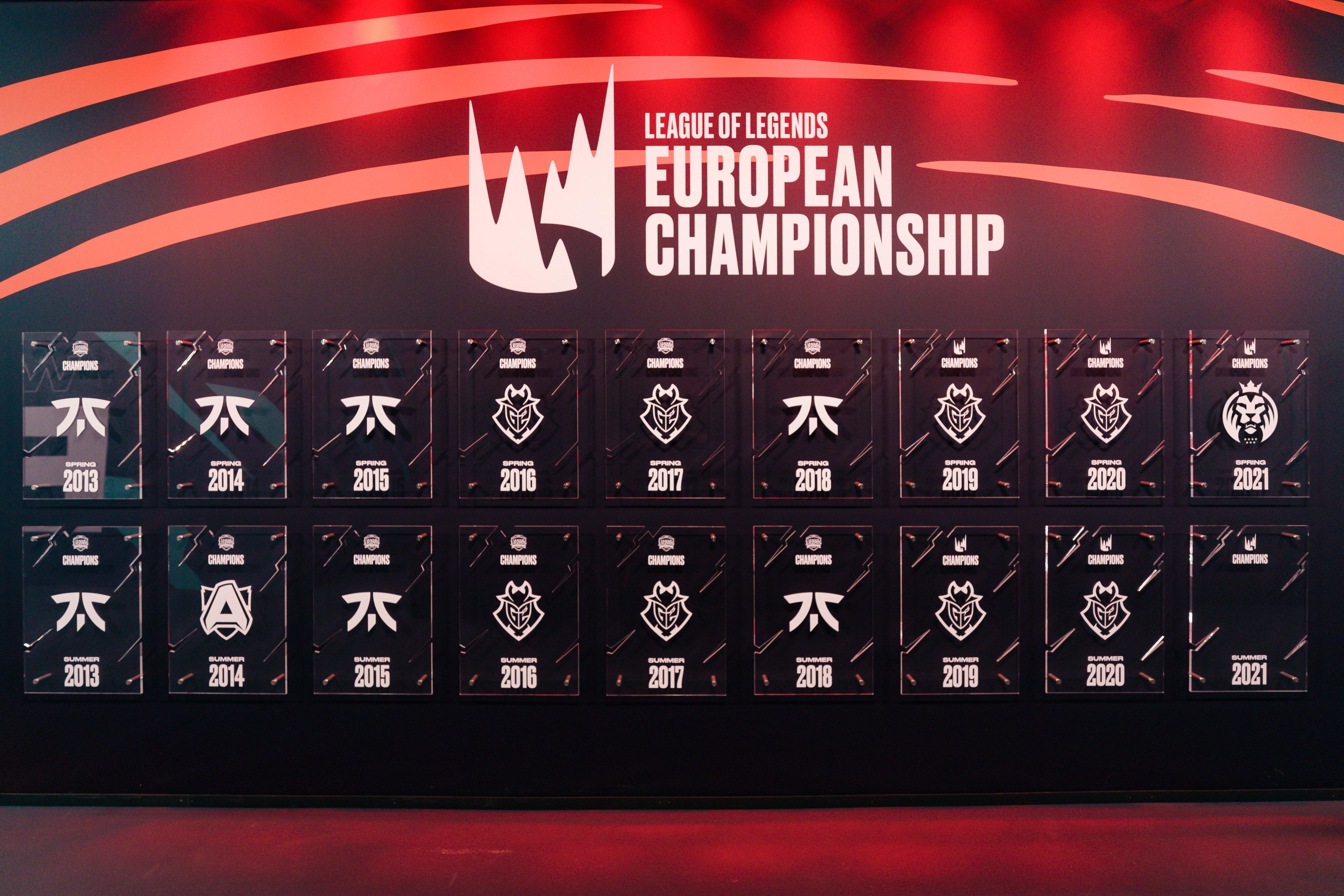MAD Lions Campeón de la LEC 2021 - Somos Loleros