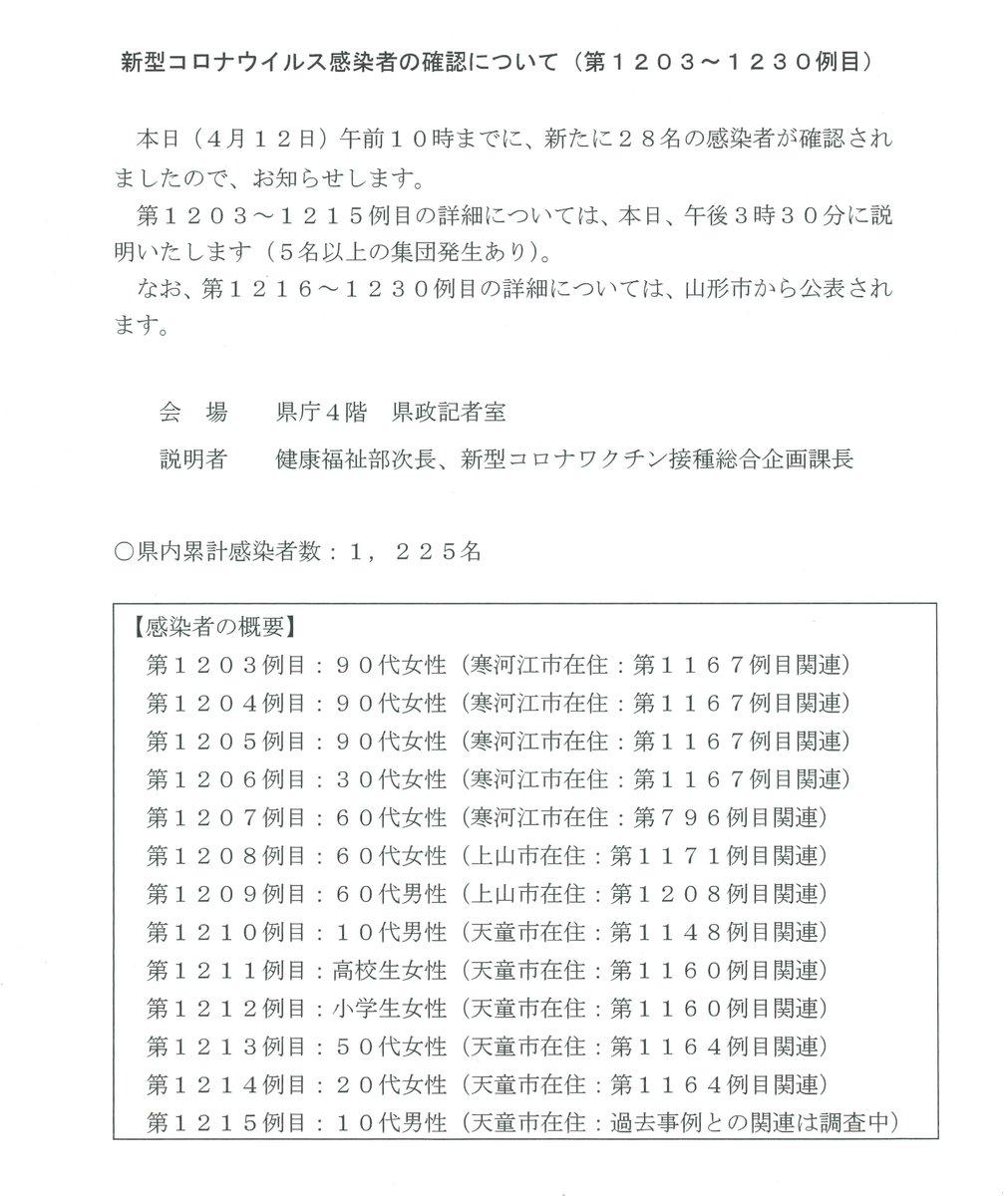 山形 県 コロナ 最新 情報
