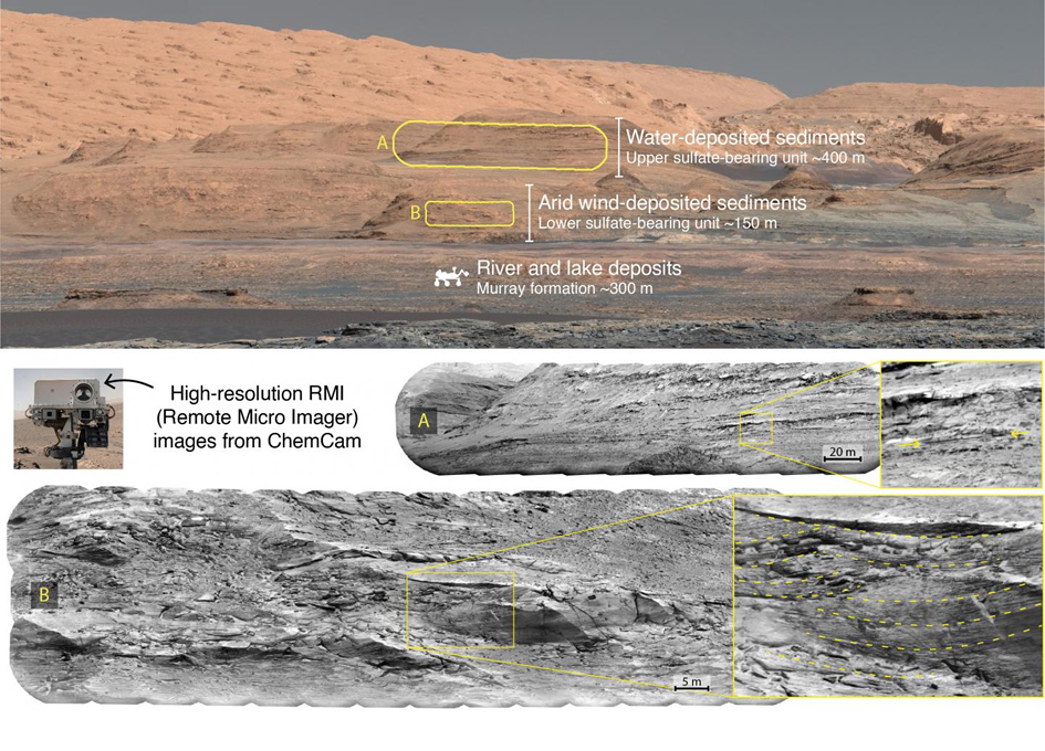 New Research Shows That Mars Did Not Dry Up All At Once https://t.co/kyoSFDy7MO #astrobiology #Mars #countdowntomars https://t.co/DlqwODPXHD