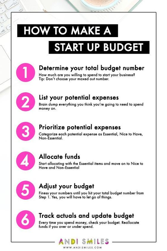 test Twitter Media - 🤔How to Make a Startup Budget for Your New Business https://t.co/tYytOCzx4w
