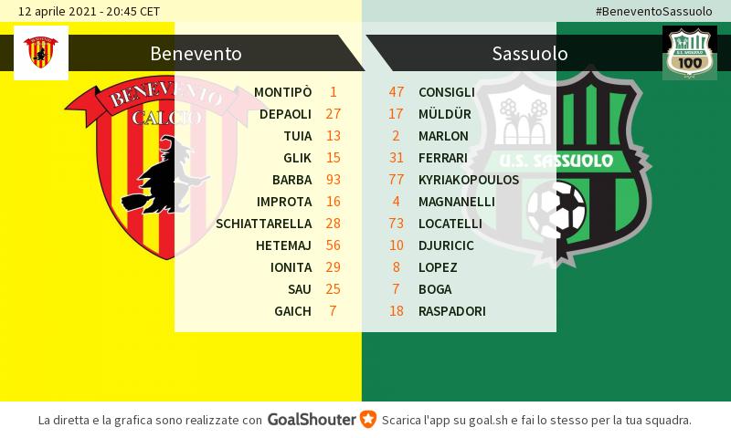 #BeneventoSassuolo