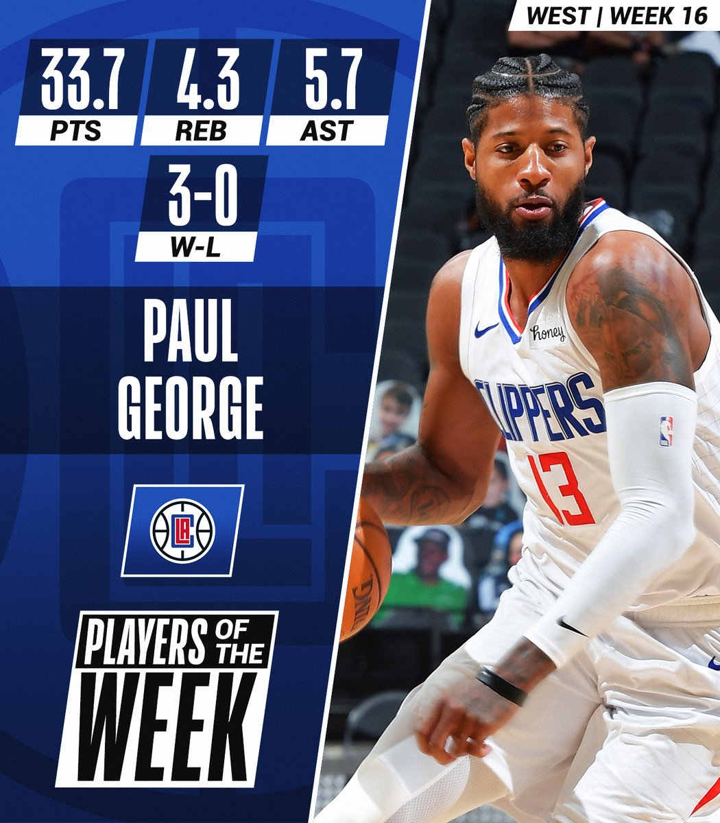 NBA Players of the Week for Week 16.  West: Paul George (@LAClippers) East: Jayson Tatum (@celtics) https://t.co/p27ykP0nUw