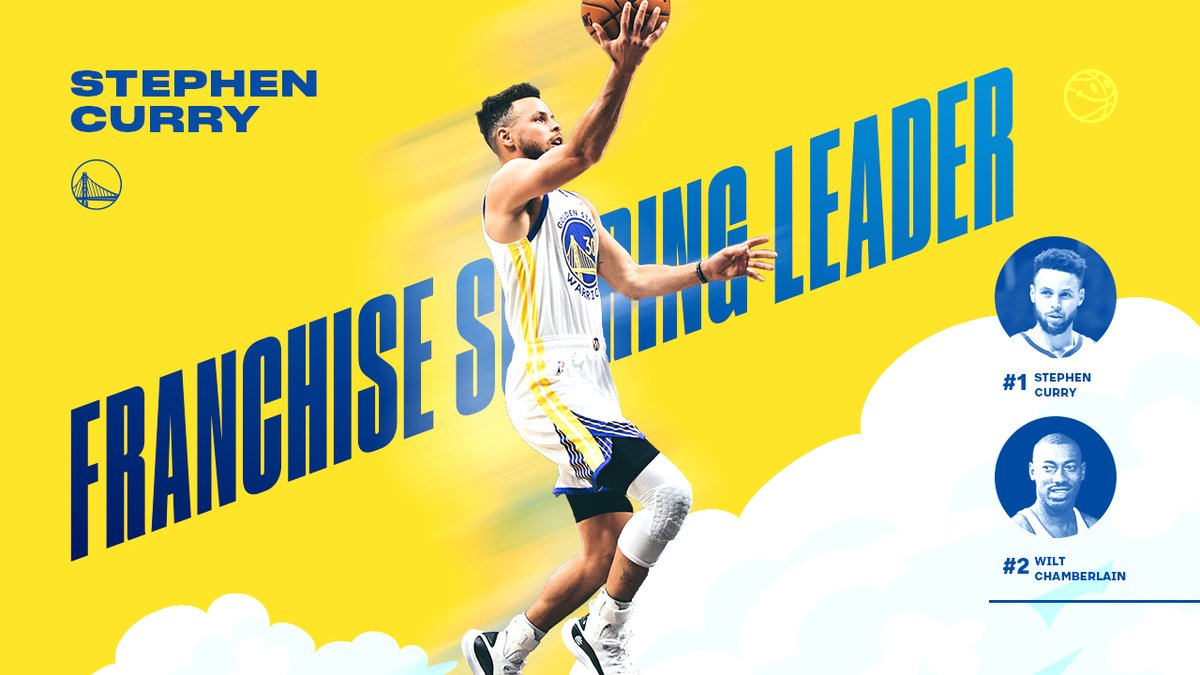 17,784 points & counting. The most ever by a Golden State Warrior.  Congrats to Stephen Curry on moving past Wilt Chamberlain as the franchise's all-time scoring leader 👏 https://t.co/qU7UXYUuMP