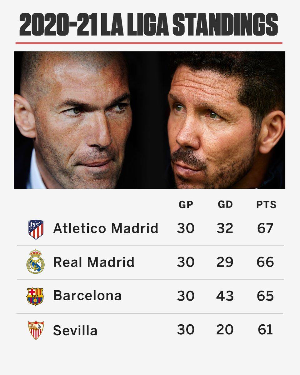 @ESPNFC's photo on Sevilla